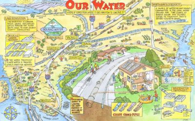 Solano County Water Sources