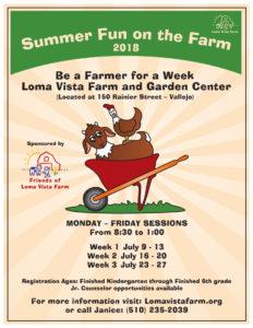 Summer Fun on the Farm 2018: Be a Farmer for a Week at Loma Vista Farm! @ Loma Vista Farm